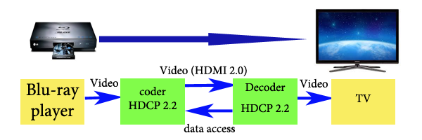 DHCP-2.2